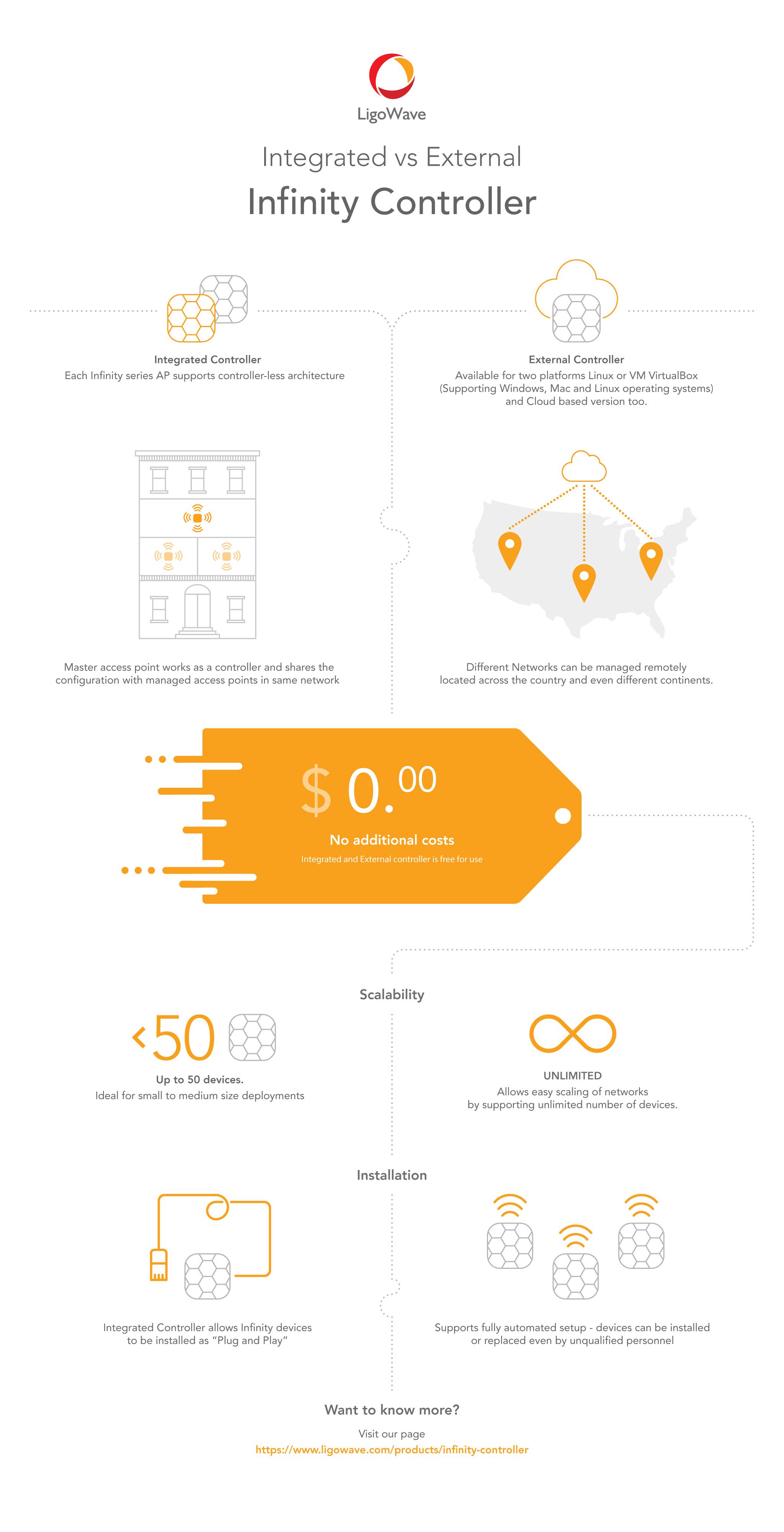 Infinity_infographic