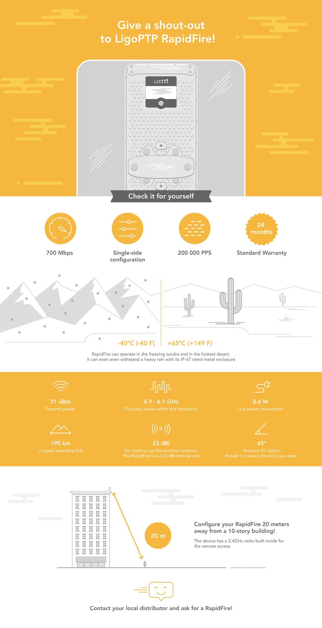 Rapidfire_infographic_web1